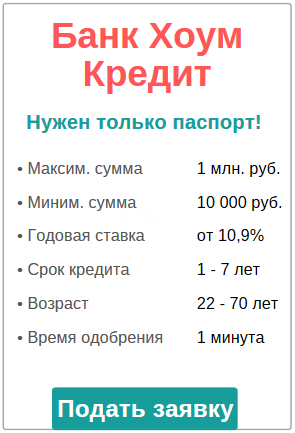 хоум кредит ру паспорт потребительский кредит в банке втб 24 ставка