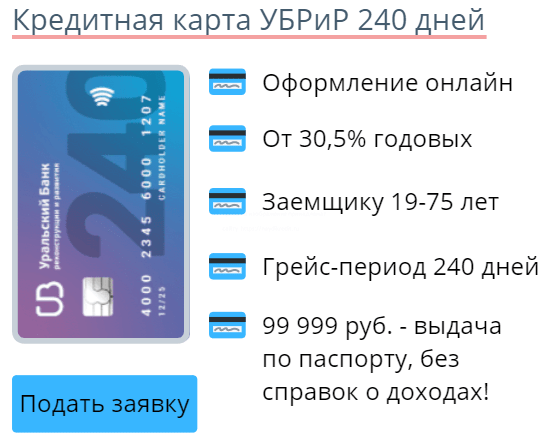 Онлайн заявка на кредитную карту с плохой кредитной историей по паспорту
