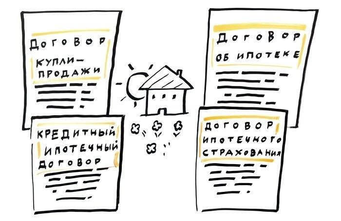 договор купли-продажи квартиры в ипотеке