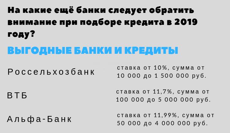 все лучшие банковские кредиты текущего года