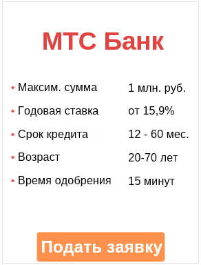 условия выдачи банком кредита москвичу без справки