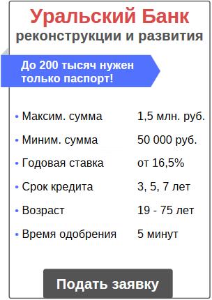 50 тысяч с плохой кредитной историей