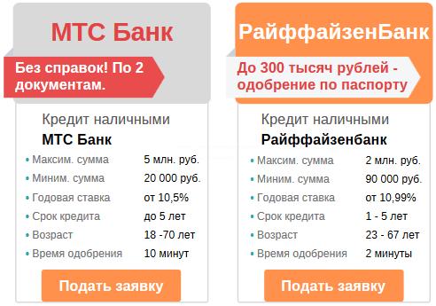 условия кредита в 100000, выдаваемого без отказов
