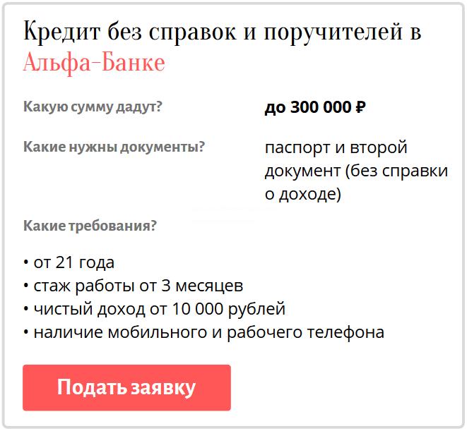 где взять кредит 10000 грн