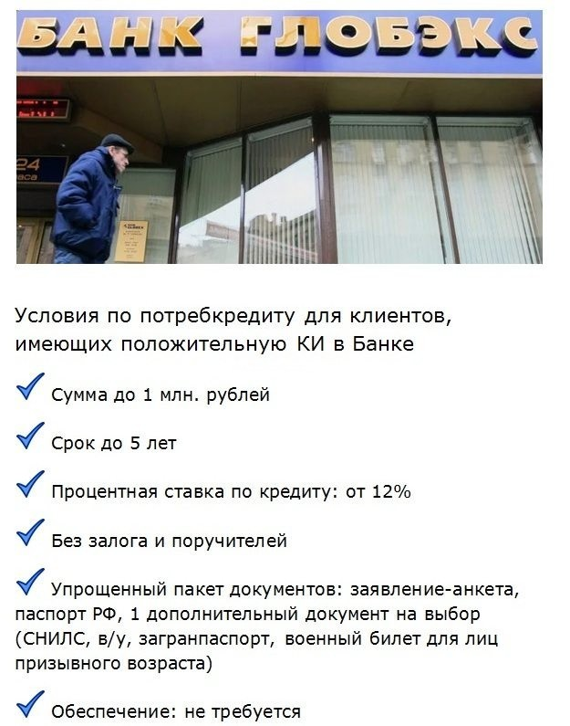 кредит по паспорту условия глобэс банка