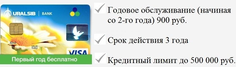 кредитная карта уралсиб - условия