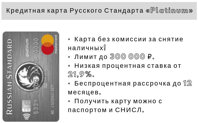 кредитка выдаваемая по паспорту