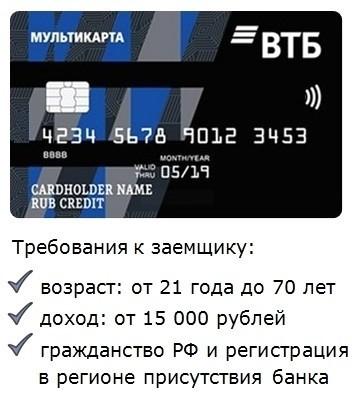 требования к заемщику по кредитке банка ВТБ