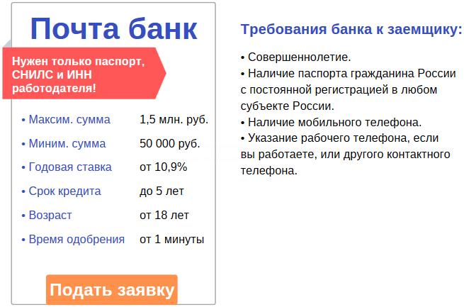наличный кредит в сто тысяч рублей без проверок