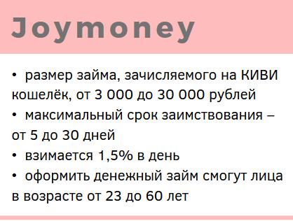 онлайн заем без отказов на кошелек киви