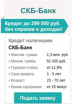 условия кредита скб-банка, оставить заявку на кредитование