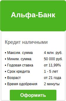 заявка на второй кредит в альфа-банк