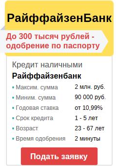 оставляем онлайн-заявку на потребкредит в райффайзенбанке