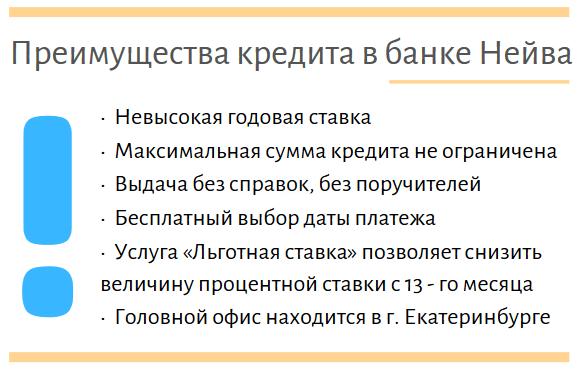 плюсы кредитования в банке в Екатеринбурге