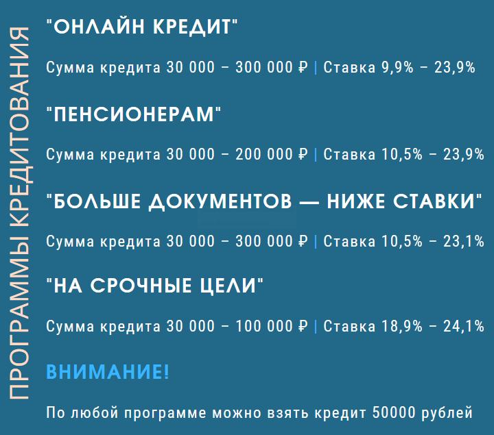 программы кредитования в 50000 рублей
