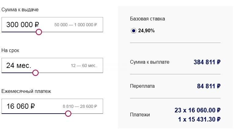 Взять кредит под залог недвижимости с плохой кредитной историей москва