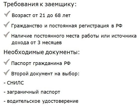 взять в кредит 200000 рублей