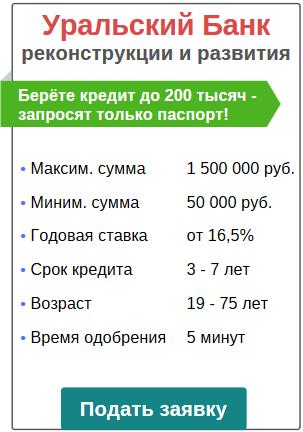 простые требования банка к кредитующимся пенсионерам