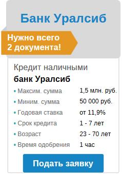 онлайн-заявка на кредит наличными в банке уралсиб