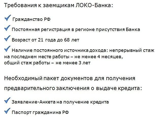 условия ЛОКО-банка где можно взять кредит без истории