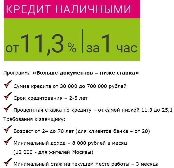 http://kreditfinder.ru/wp-content/uploads/2016/04/11.jpg