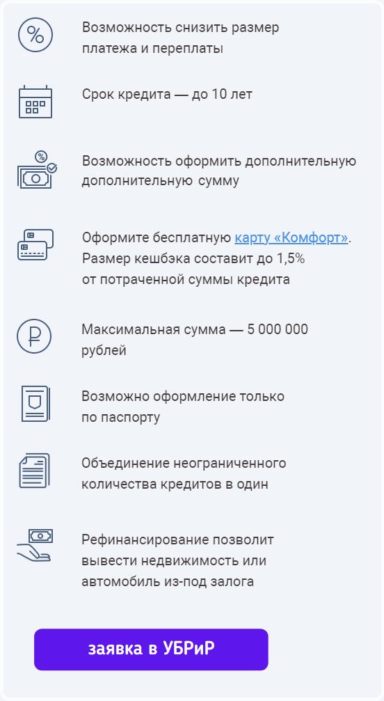 УБРИР условия рефинансирования