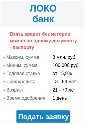 онлайн-заявка на кредитование в локо банке