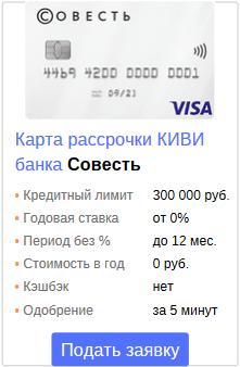 контролируемые сделки беспроцентный займ