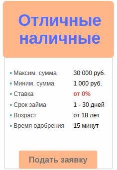 Кредитная карта втб банка на 100 дней без процентов плюсы и минусы