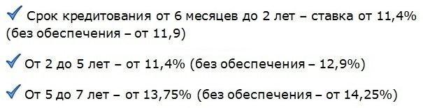 самые минимальные проценты по кредиту в газпромбанке
