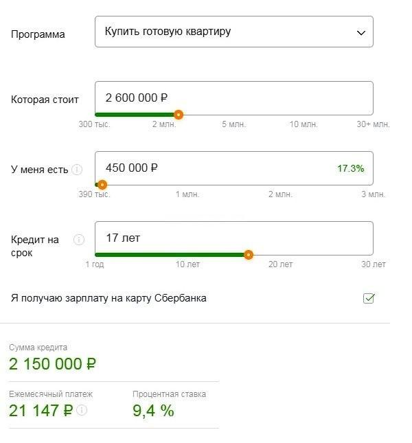 расчет ипотечного кредита для зарплатника Сбербанка
