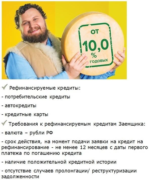 Онлайн-заявка на кредит в банках Кирова