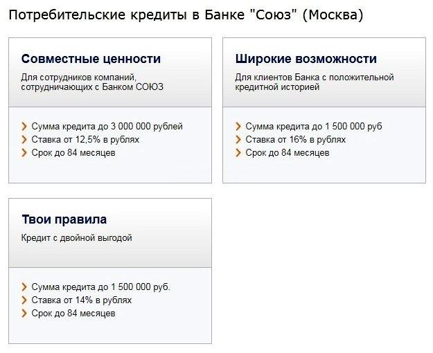 условия кредита без поручителей в банке союз москва