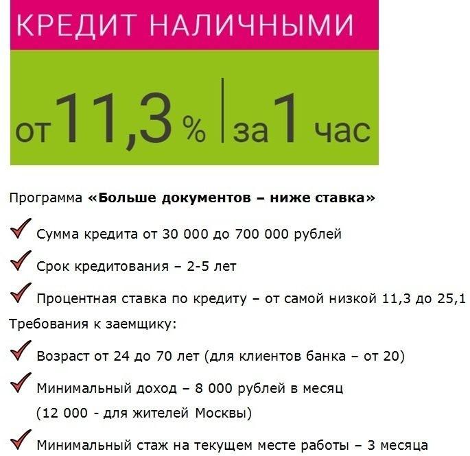 Кредит Наличными - kreditkinnet