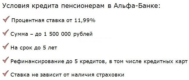 условия кредитования пенсионеров в альфа банке